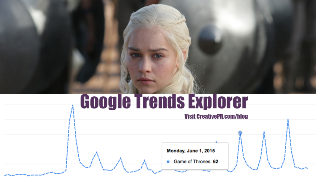 Google Trends Explorer